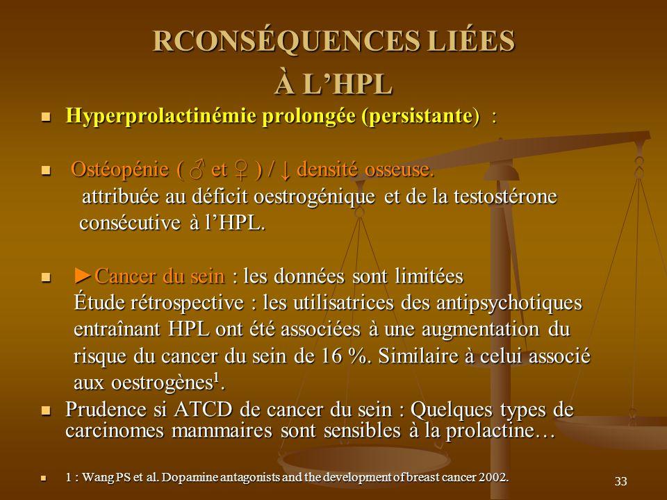 33 RCONSÉQUENCES LIÉES À LHPL Hyperprolactinémie prolongée (persistante) : Hyperprolactinémie prolongée (persistante) : Ostéopénie ( et ) / densité osseuse.