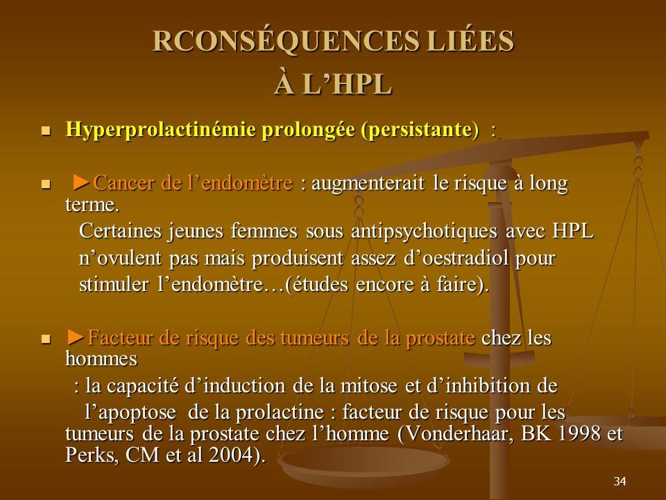34 RCONSÉQUENCES LIÉES À LHPL Hyperprolactinémie prolongée (persistante) : Hyperprolactinémie prolongée (persistante) : Cancer de lendomètre : augmenterait le risque à long terme.