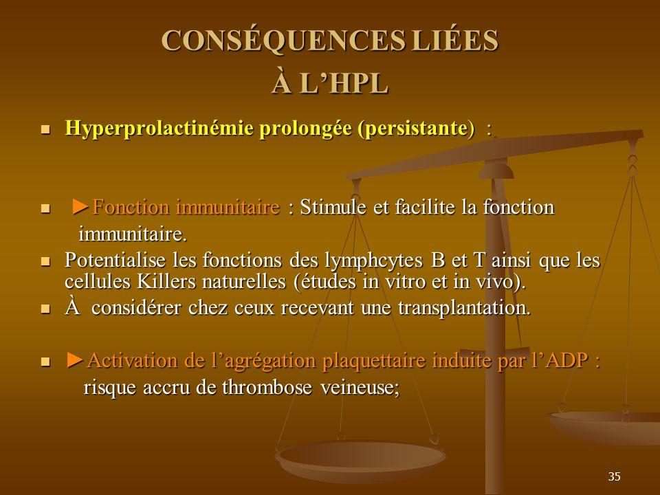 35 CONSÉQUENCES LIÉES À LHPL Hyperprolactinémie prolongée (persistante) : Hyperprolactinémie prolongée (persistante) : Fonction immunitaire : Stimule
