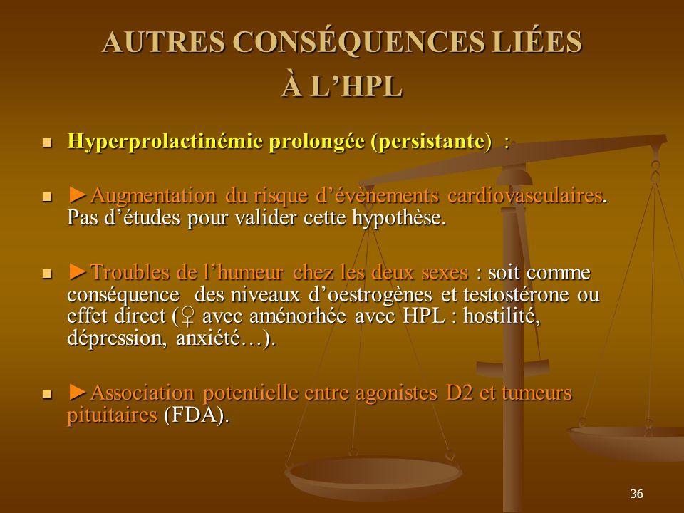 36 AUTRES CONSÉQUENCES LIÉES À LHPL Hyperprolactinémie prolongée (persistante) : Hyperprolactinémie prolongée (persistante) : Augmentation du risque dévènements cardiovasculaires.