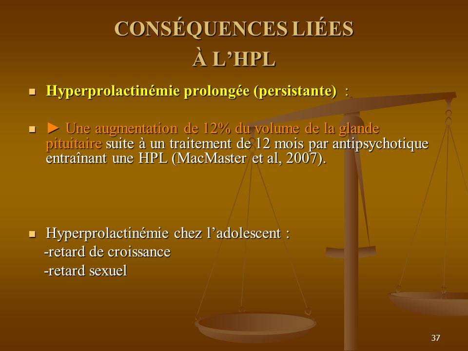 37 CONSÉQUENCES LIÉES À LHPL Hyperprolactinémie prolongée (persistante) : Hyperprolactinémie prolongée (persistante) : Une augmentation de 12% du volume de la glande pituitaire suite à un traitement de 12 mois par antipsychotique entraînant une HPL (MacMaster et al, 2007).