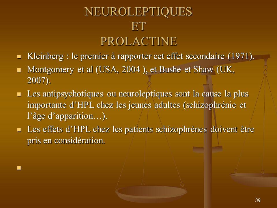 NEUROLEPTIQUES ET PROLACTINE Kleinberg : le premier à rapporter cet effet secondaire (1971). Kleinberg : le premier à rapporter cet effet secondaire (