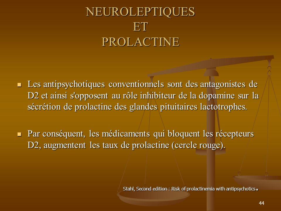 44 NEUROLEPTIQUES ET PROLACTINE Les antipsychotiques conventionnels sont des antagonistes de D2 et ainsi s opposent au rôle inhibiteur de la dopamine sur la sécrétion de prolactine des glandes pituitaires lactotrophes.