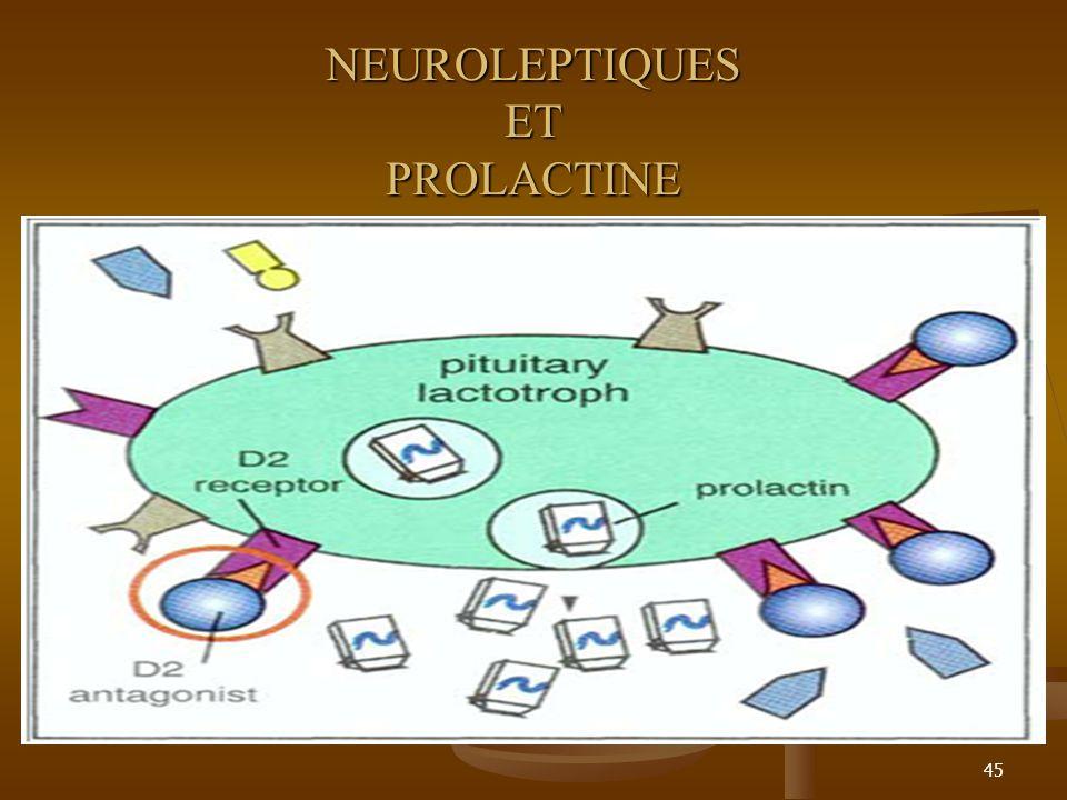 45 NEUROLEPTIQUES ET PROLACTINE