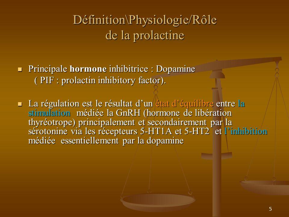 5 Définition\Physiologie/Rôle de la prolactine Principale hormone inhibitrice : Dopamine Principale hormone inhibitrice : Dopamine ( PIF : prolactin inhibitory factor).
