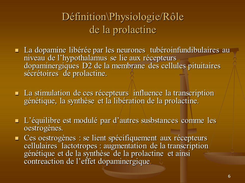 6 Définition\Physiologie/Rôle de la prolactine La dopamine libérée par les neurones tubéroinfundibulaires au niveau de lhypothalamus se lie aux récepteurs dopaminergiques D2 de la membrane des cellules pituitaires sécrétoires de prolactine.