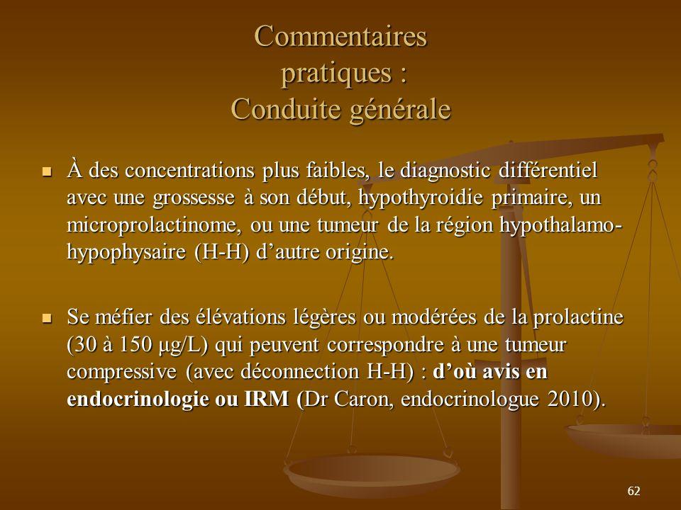 62 Commentaires pratiques : Conduite générale À des concentrations plus faibles, le diagnostic différentiel avec une grossesse à son début, hypothyroidie primaire, un microprolactinome, ou une tumeur de la région hypothalamo- hypophysaire (H-H) dautre origine.
