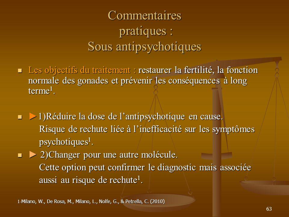 63 Commentaires pratiques : Sous antipsychotiques Les objectifs du traitement : restaurer la fertilité, la fonction normale des gonades et prévenir les conséquences à long terme 1.