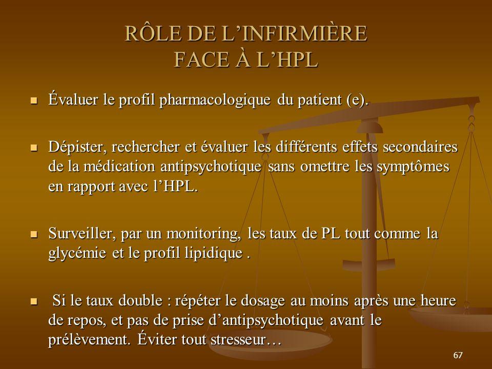 67 RÔLE DE LINFIRMIÈRE FACE À LHPL Évaluer le profil pharmacologique du patient (e).