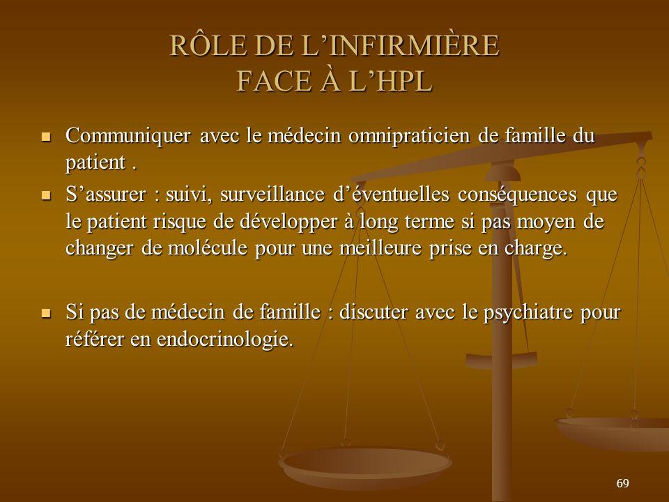 69 RÔLE DE LINFIRMIÈRE FACE À LHPL Communiquer avec le médecin omnipraticien de famille du patient.