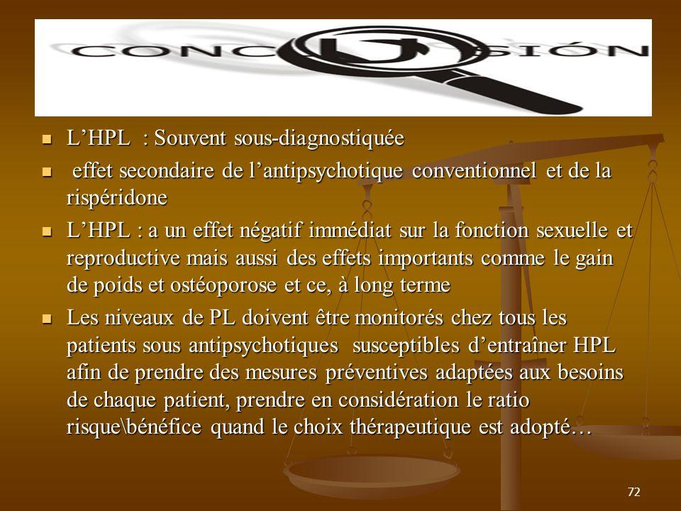 LHPL : Souvent sous-diagnostiquée LHPL : Souvent sous-diagnostiquée effet secondaire de lantipsychotique conventionnel et de la rispéridone effet secondaire de lantipsychotique conventionnel et de la rispéridone LHPL : a un effet négatif immédiat sur la fonction sexuelle et reproductive mais aussi des effets importants comme le gain de poids et ostéoporose et ce, à long terme LHPL : a un effet négatif immédiat sur la fonction sexuelle et reproductive mais aussi des effets importants comme le gain de poids et ostéoporose et ce, à long terme Les niveaux de PL doivent être monitorés chez tous les patients sous antipsychotiques susceptibles dentraîner HPL afin de prendre des mesures préventives adaptées aux besoins de chaque patient, prendre en considération le ratio risque\bénéfice quand le choix thérapeutique est adopté… Les niveaux de PL doivent être monitorés chez tous les patients sous antipsychotiques susceptibles dentraîner HPL afin de prendre des mesures préventives adaptées aux besoins de chaque patient, prendre en considération le ratio risque\bénéfice quand le choix thérapeutique est adopté… 72