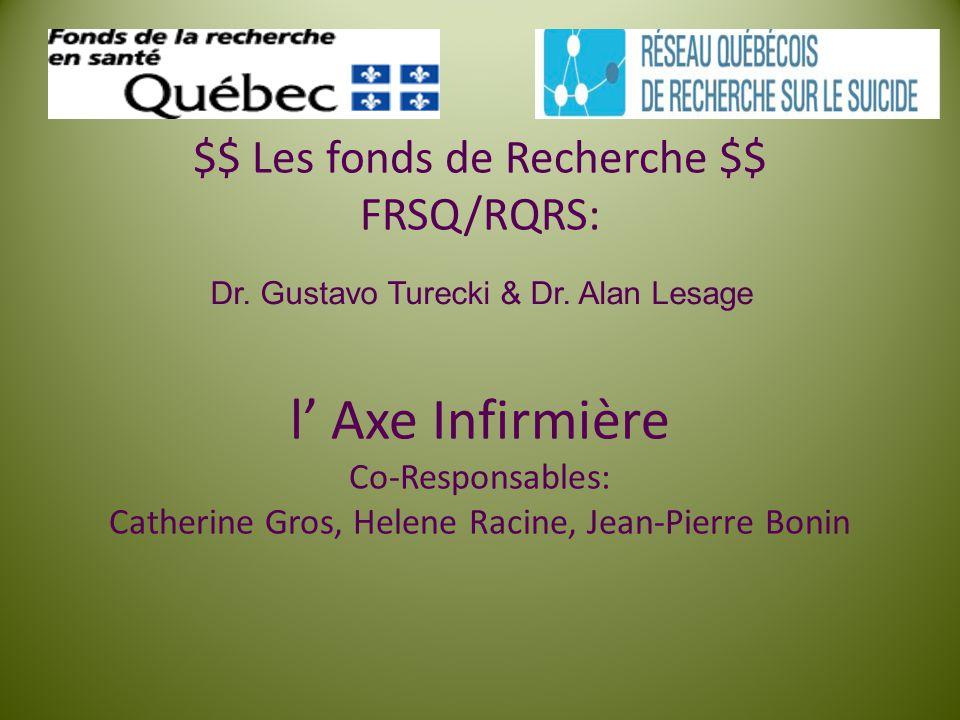 $$ Les fonds de Recherche $$ FRSQ/RQRS: l Axe Infirmière Co-Responsables: Catherine Gros, Helene Racine, Jean-Pierre Bonin Dr. Gustavo Turecki & Dr. A