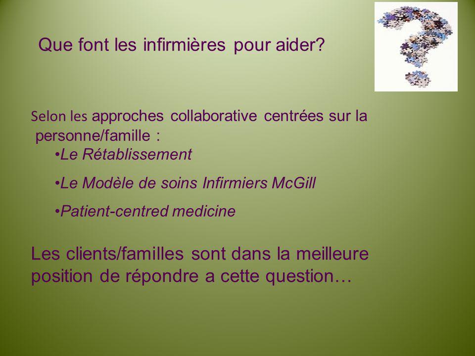Selon les approches collaborative centrées sur la personne/famille : Le Rétablissement Le Modèle de soins Infirmiers McGill Patient-centred medicine L