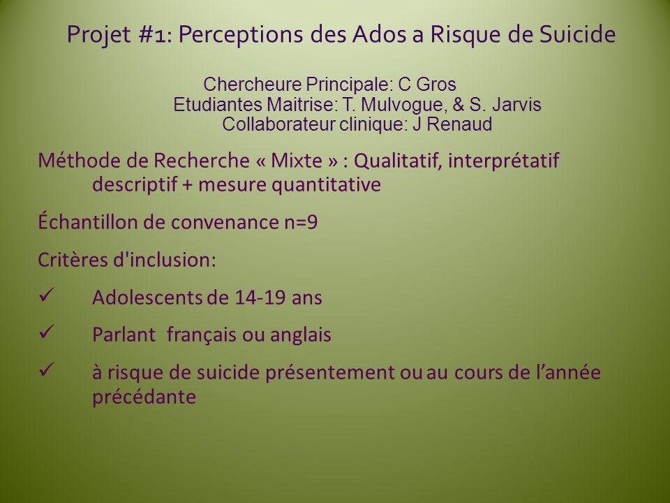 Projet #1: Perceptions des Ados a Risque de Suicide Chercheure Principale: C Gros Etudiantes Maitrise: T. Mulvogue, & S. Jarvis Collaborateur clinique