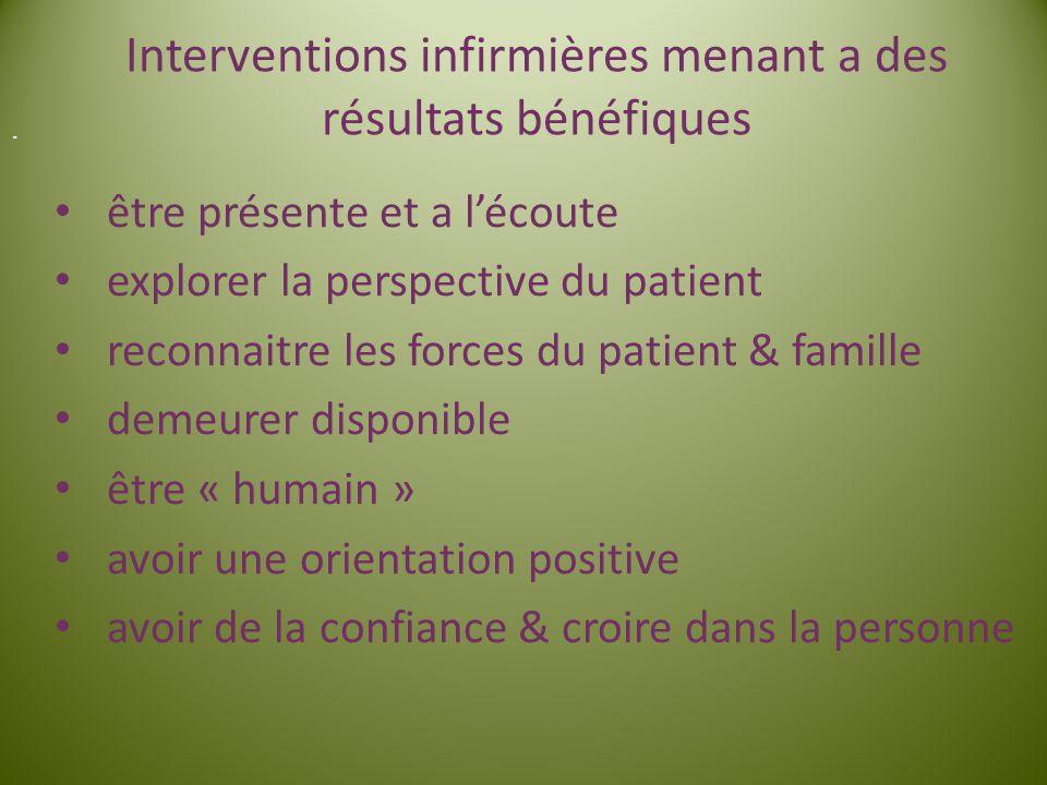 Interventions infirmières menant a des résultats bénéfiques être présente et a lécoute explorer la perspective du patient reconnaitre les forces du pa