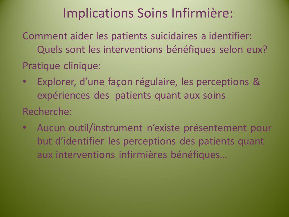 Implications Soins Infirmière: Comment aider les patients suicidaires a identifier: Quels sont les interventions bénéfiques selon eux? Pratique cliniq