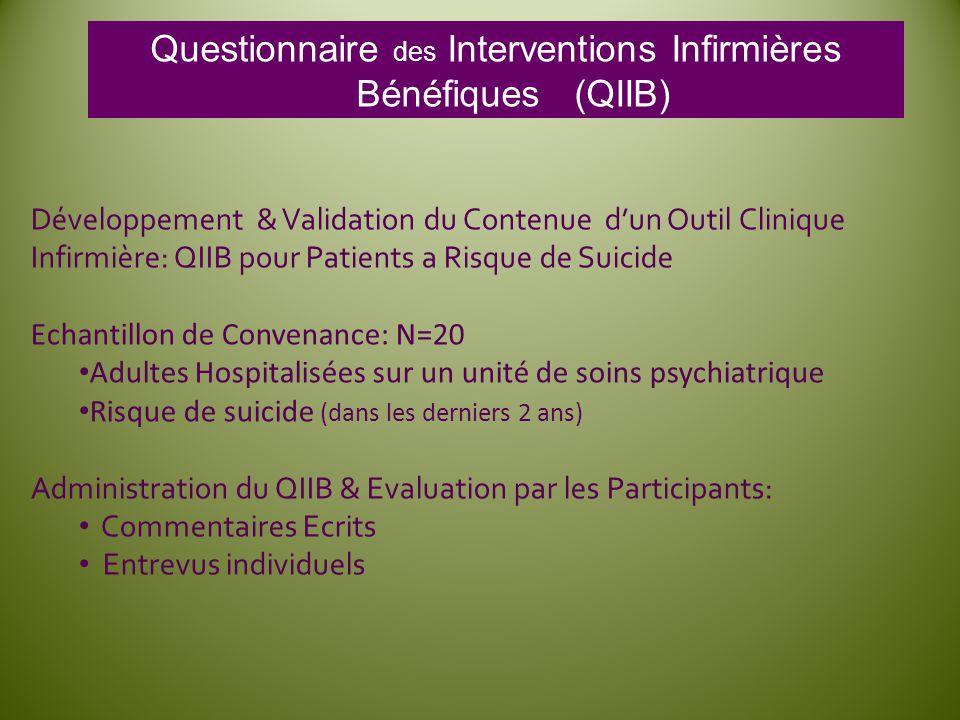 Développement & Validation du Contenue dun Outil Clinique Infirmière: QIIB pour Patients a Risque de Suicide Echantillon de Convenance: N=20 Adultes H