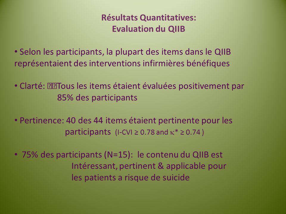 Résultats Quantitatives: Evaluation du QIIB Selon les participants, la plupart des items dans le QIIB représentaient des interventions infirmières bén