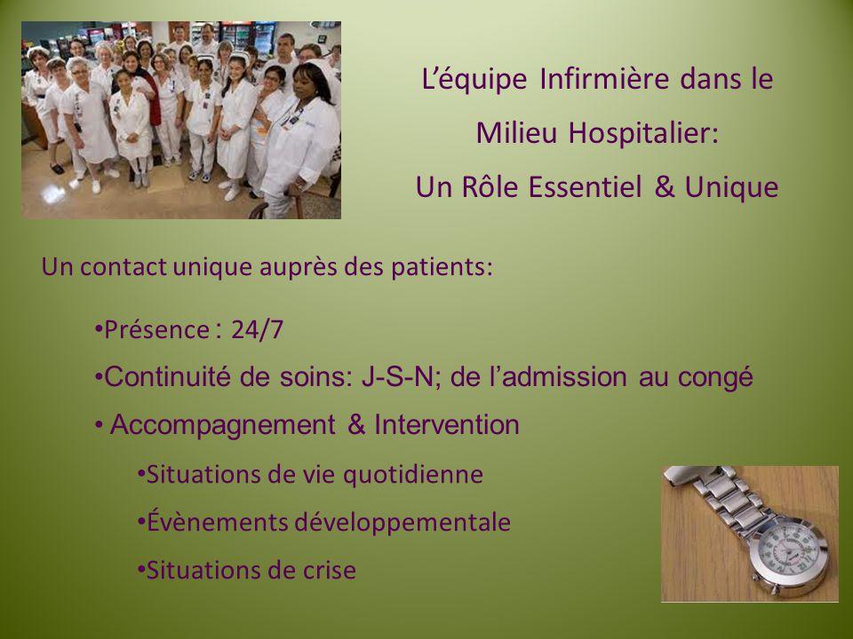 Les soins infirmiers dans le milieu hospitalier Grande présence linfirmière auprès des patients & familles pendant une période de crise => Grande dose dinterventions infirmiers => Grand influence & contribution a la santé le rétablissement & le bien-être de la personne/famille