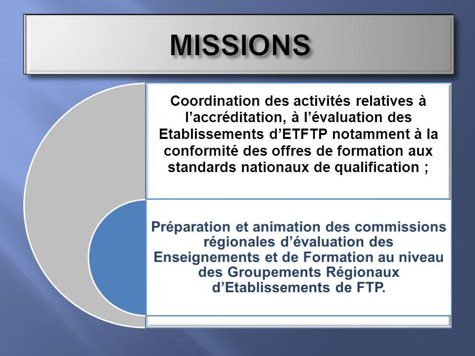 Coordination des activités relatives à laccréditation, à lévaluation des Etablissements dETFTP notamment à la conformité des offres de formation aux standards nationaux de qualification ;