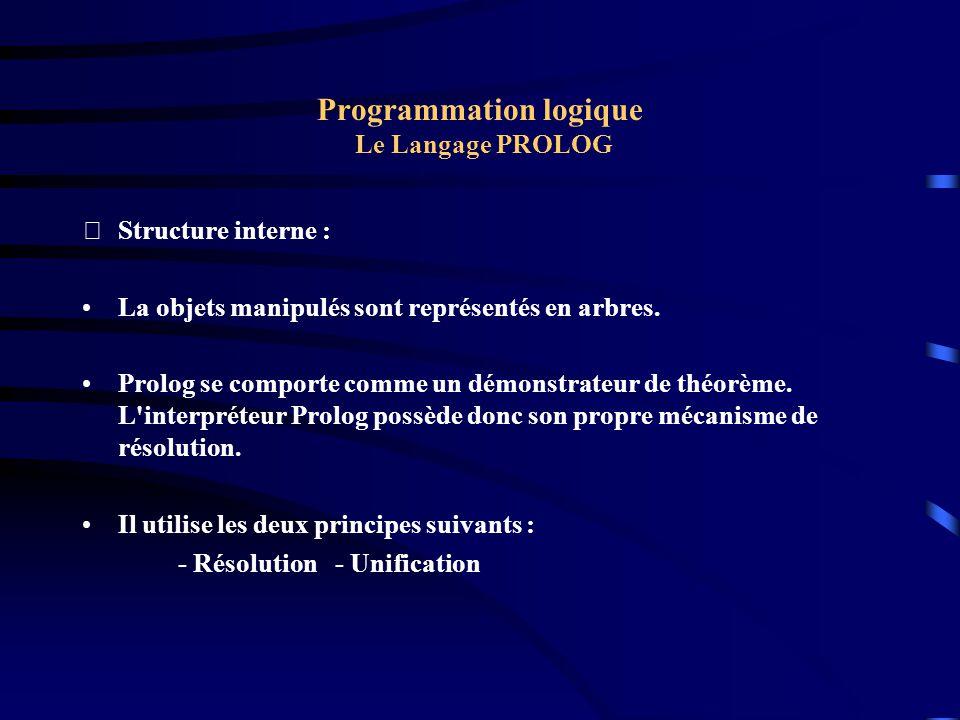 Programmation logique Le Langage PROLOG Structure interne : La objets manipulés sont représentés en arbres. Prolog se comporte comme un démonstrateur