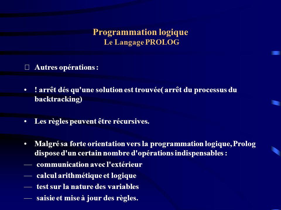 Programmation logique Le Langage PROLOG Autres opérations : ! arrêt dés qu'une solution est trouvée( arrêt du processus du backtracking) Les règles p