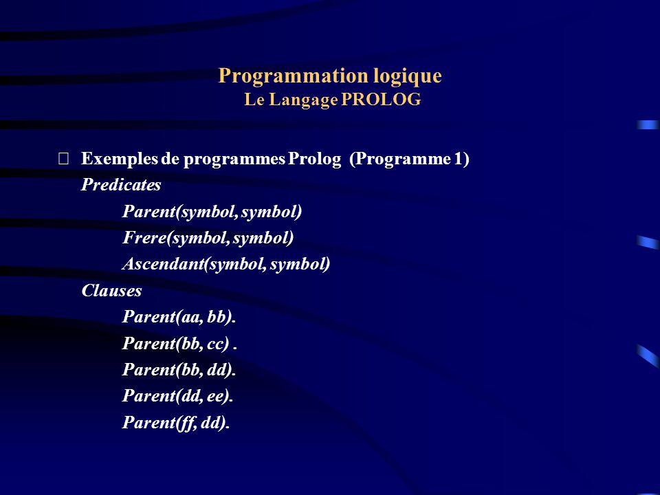 Programmation logique Le Langage PROLOG Exemples de programmes Prolog (Programme 1) Predicates Parent(symbol, symbol) Frere(symbol, symbol) Ascendant