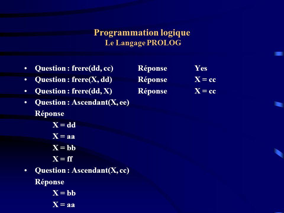 Programmation logique Le Langage PROLOG Question : frere(dd, cc)Réponse Yes Question : frere(X, dd)Réponse X = cc Question : frere(dd, X)Réponse X = c