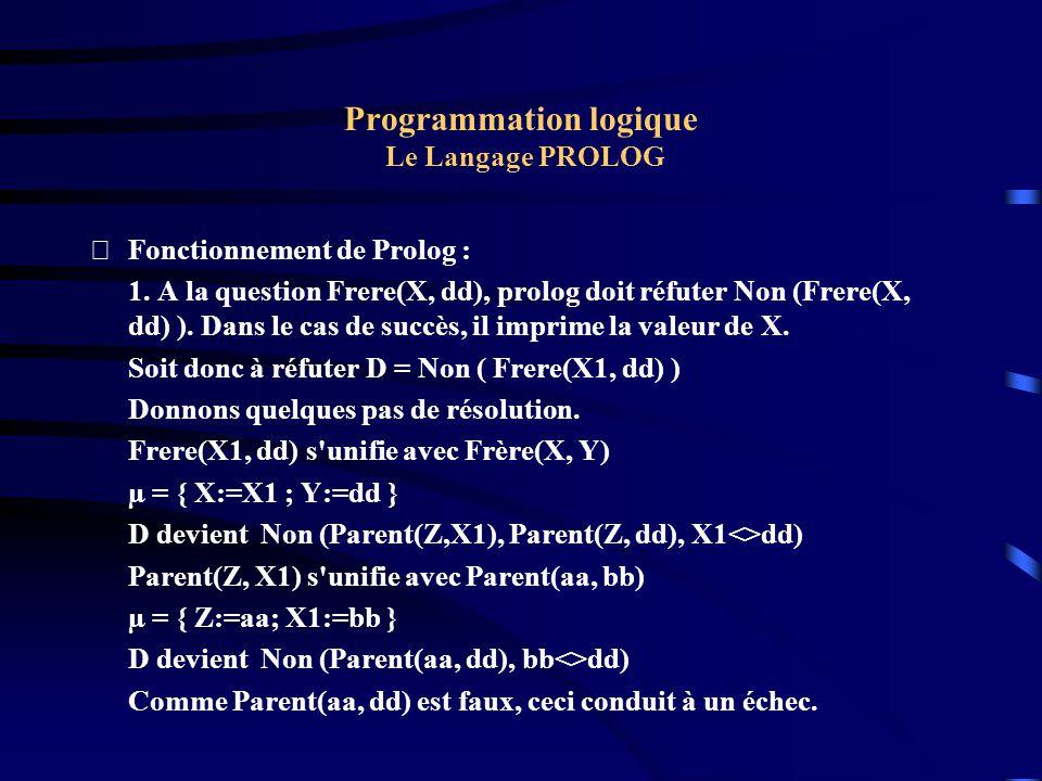 Programmation logique Le Langage PROLOG Fonctionnement de Prolog : 1. A la question Frere(X, dd), prolog doit réfuter Non (Frere(X, dd) ). Dans le ca
