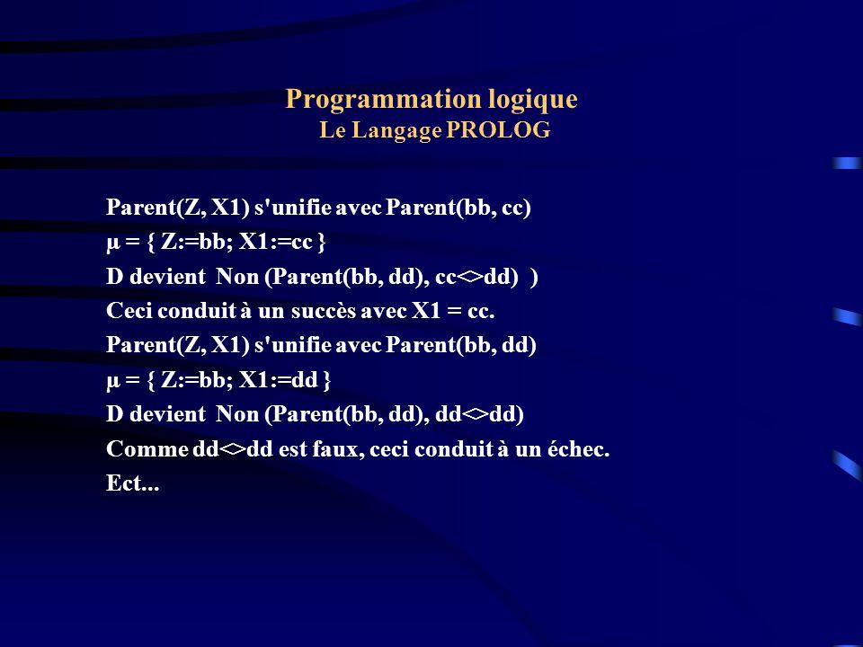 Programmation logique Le Langage PROLOG Parent(Z, X1) s'unifie avec Parent(bb, cc) µ = { Z:=bb; X1:=cc } D devient Non (Parent(bb, dd), cc<>dd) ) Ceci