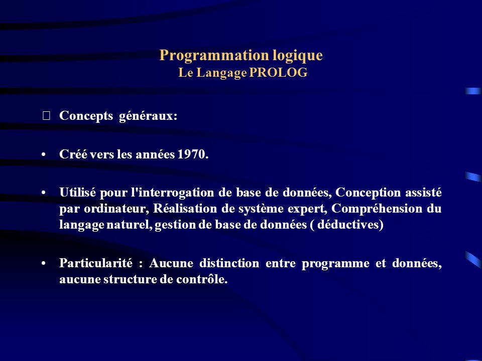 Programmation logique Le Langage PROLOG Concepts généraux: Créé vers les années 1970. Utilisé pour l'interrogation de base de données, Conception ass