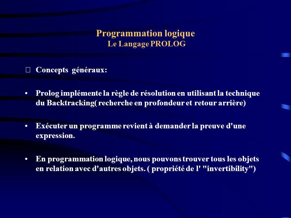 Programmation logique Le Langage PROLOG Concepts généraux: Prolog implémente la règle de résolution en utilisant la technique du Backtracking( recher