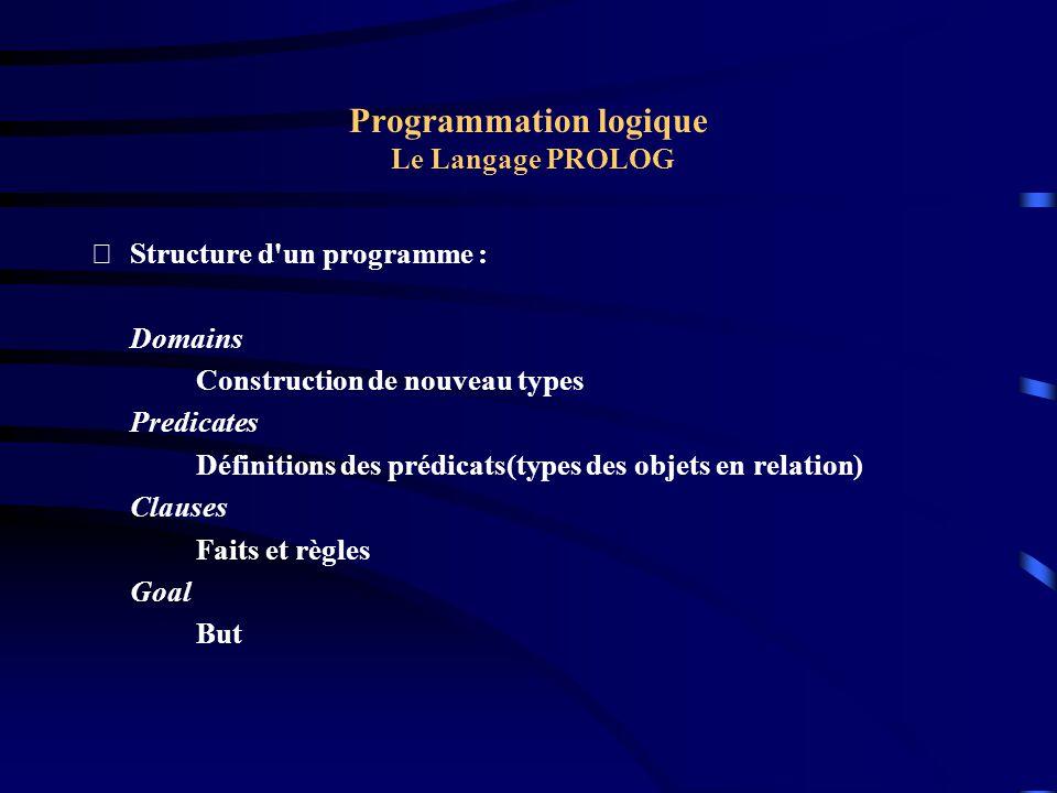 Programmation logique Le Langage PROLOG Structure d'un programme : Domains Construction de nouveau types Predicates Définitions des prédicats(types d