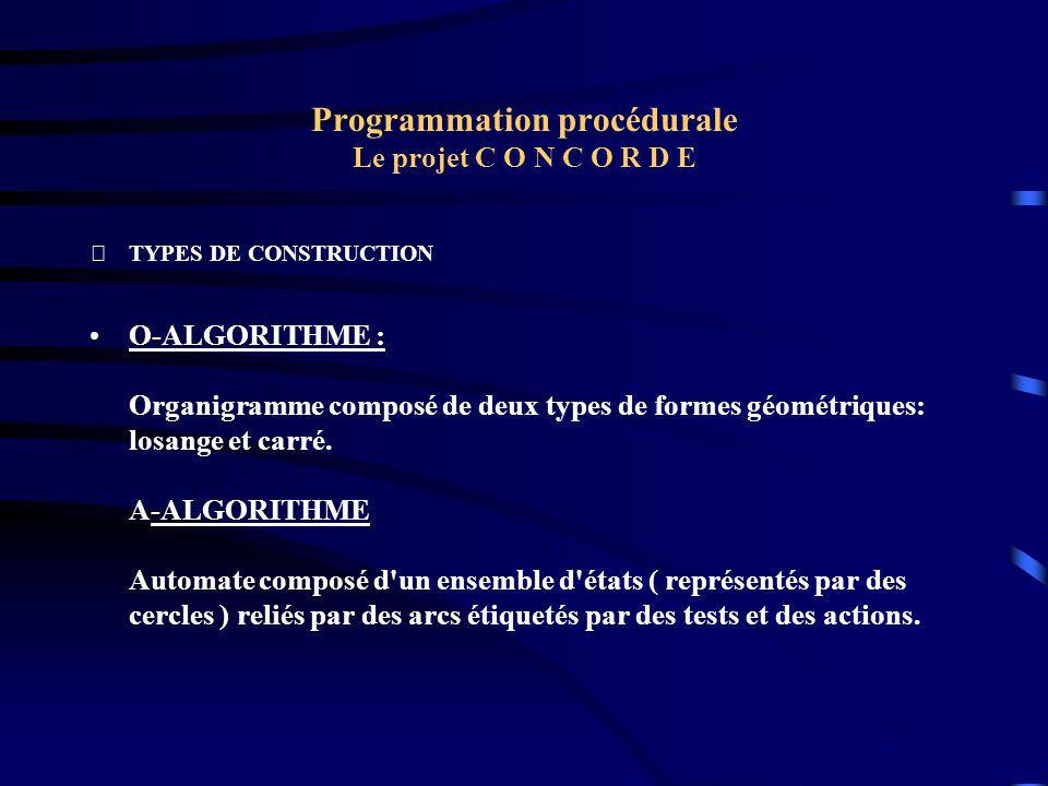 Programmation procédurale Le projet C O N C O R D E TYPES DE CONSTRUCTION O-ALGORITHME : Organigramme composé de deux types de formes géométriques: l
