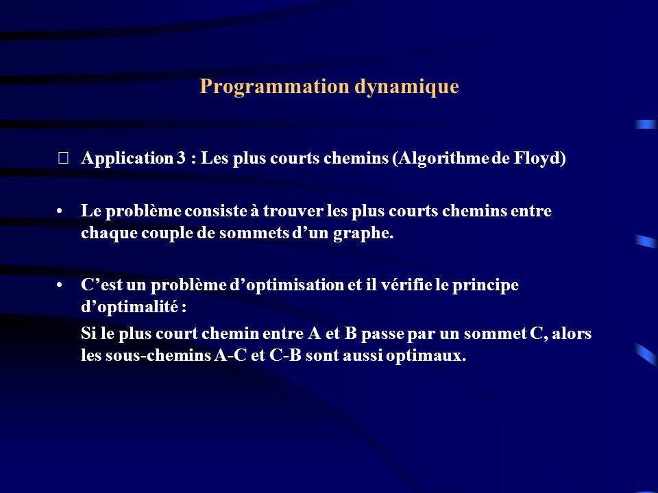 Programmation dynamique Application 3 : Les plus courts chemins (Algorithme de Floyd) Le problème consiste à trouver les plus courts chemins entre ch