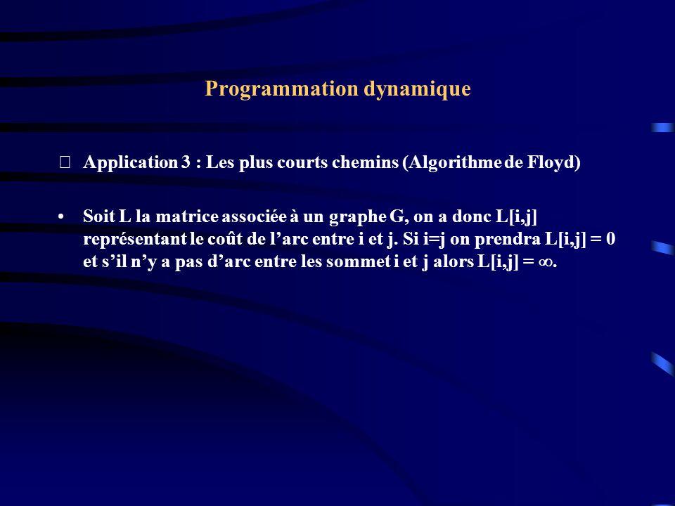 Programmation dynamique Application 3 : Les plus courts chemins (Algorithme de Floyd) Soit L la matrice associée à un graphe G, on a donc L[i,j] repr