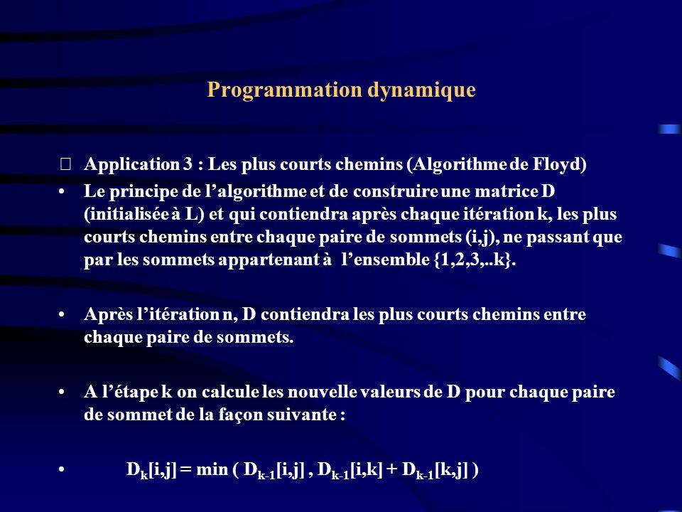 Programmation dynamique Application 3 : Les plus courts chemins (Algorithme de Floyd) Le principe de lalgorithme et de construire une matrice D (init