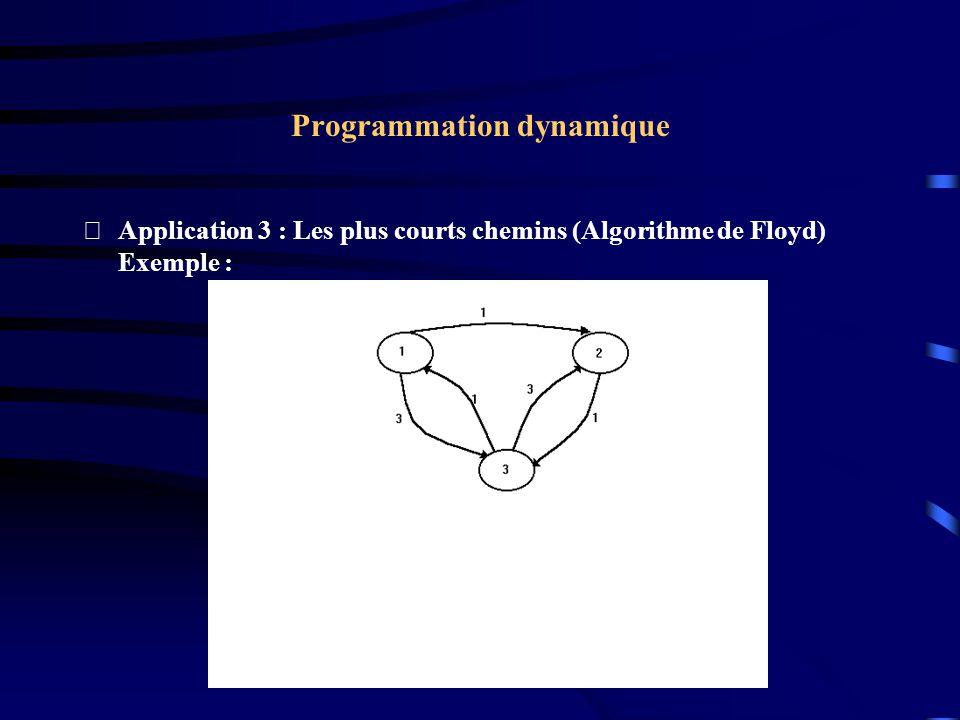 Programmation dynamique Application 3 : Les plus courts chemins (Algorithme de Floyd) Exemple :