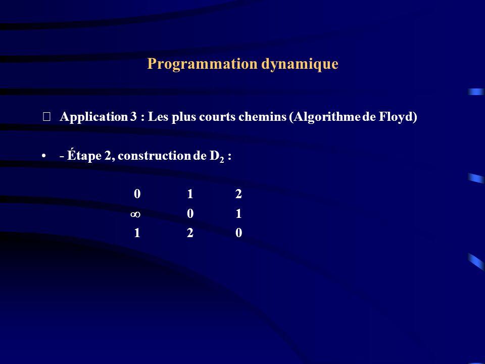 Programmation dynamique Application 3 : Les plus courts chemins (Algorithme de Floyd) - Étape 2, construction de D 2 : 012 01 120