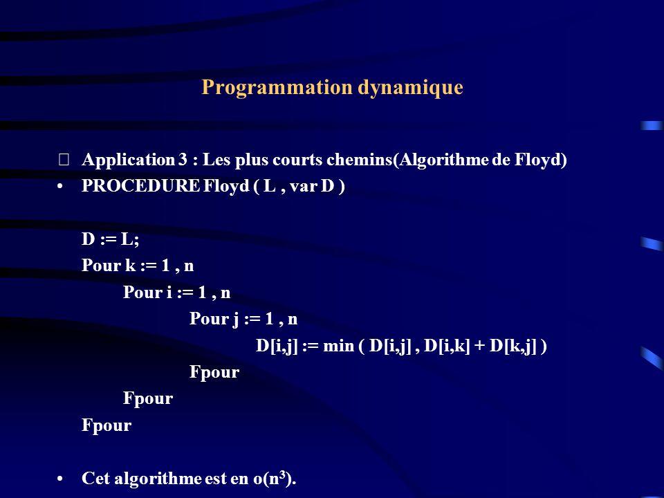 Programmation dynamique Application 3 : Les plus courts chemins(Algorithme de Floyd) PROCEDURE Floyd ( L, var D ) D := L; Pour k := 1, n Pour i := 1,