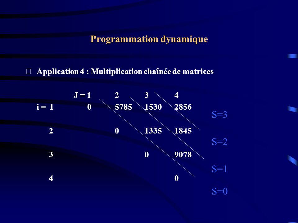 Programmation dynamique Application 4 : Multiplication chaînée de matrices J = 1234 i = 1 0578515302856 2013351845 309078 40 S=0 S=1 S=2 S=3