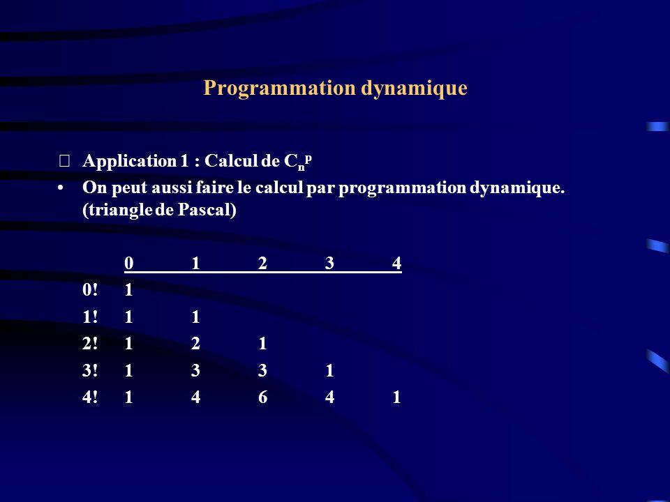 Programmation dynamique Application 1 : Calcul de C n p On peut aussi faire le calcul par programmation dynamique. (triangle de Pascal) 01234 0!1 1!1