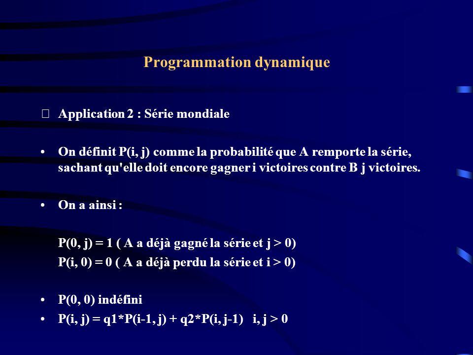 Programmation dynamique Application 2 : Série mondiale On définit P(i, j) comme la probabilité que A remporte la série, sachant qu'elle doit encore g