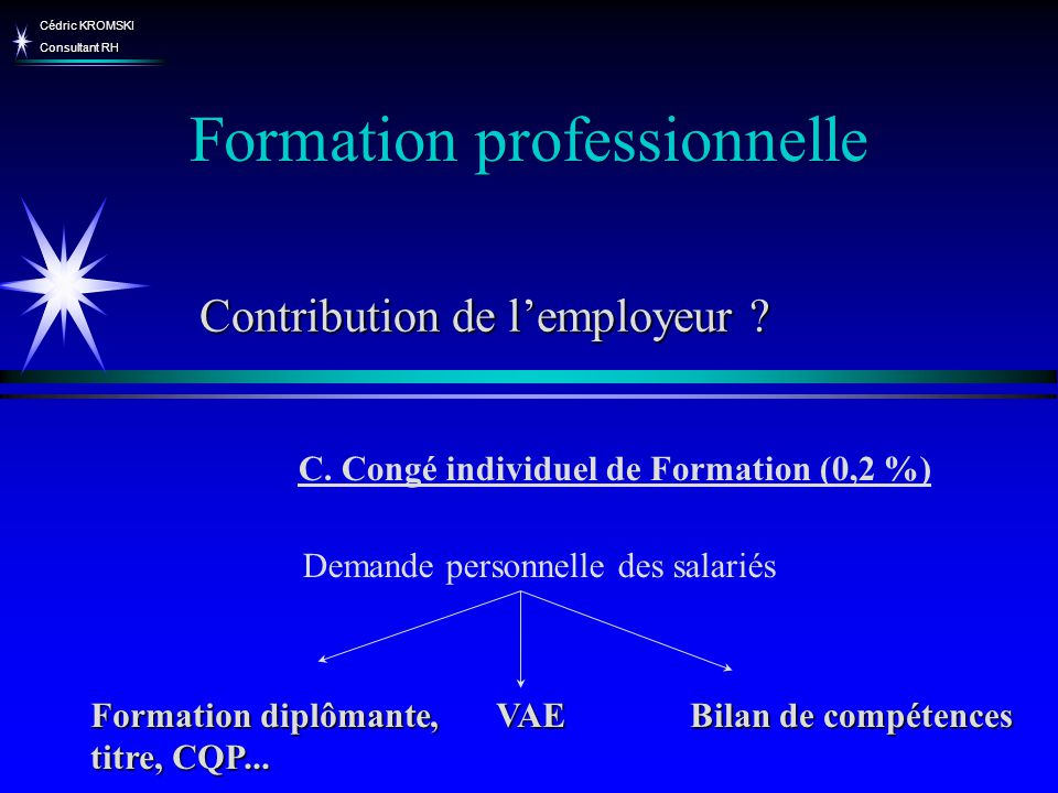 Cédric KROMSKI Consultant RH Formation professionnelle C. Congé individuel de Formation (0,2 %) Demande personnelle des salariés Formation diplômante,