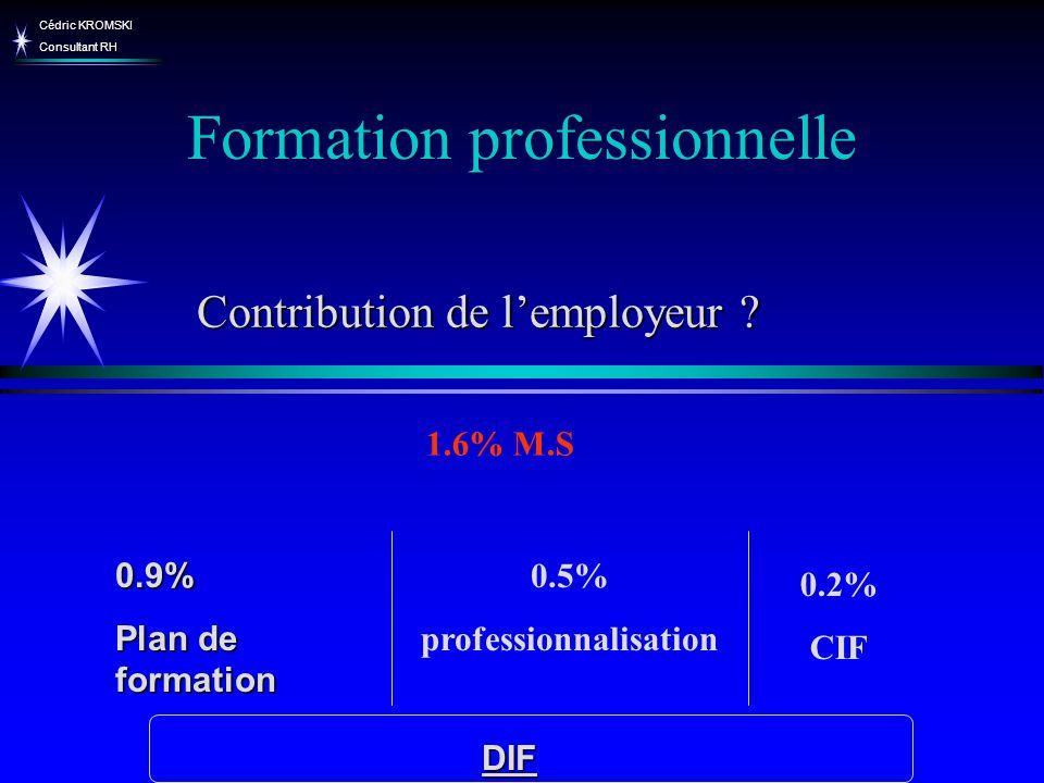 Cédric KROMSKI Consultant RH Formation professionnelle Contribution de lemployeur ? 1.6% M.S 0.9% Plan de formation 0.5% professionnalisation 0.2% CIF
