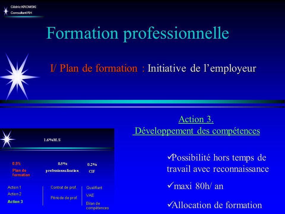 Cédric KROMSKI Consultant RH Possibilité hors temps de travail avec reconnaissance maxi 80h/ an Allocation de formation Action 3. Développement des co