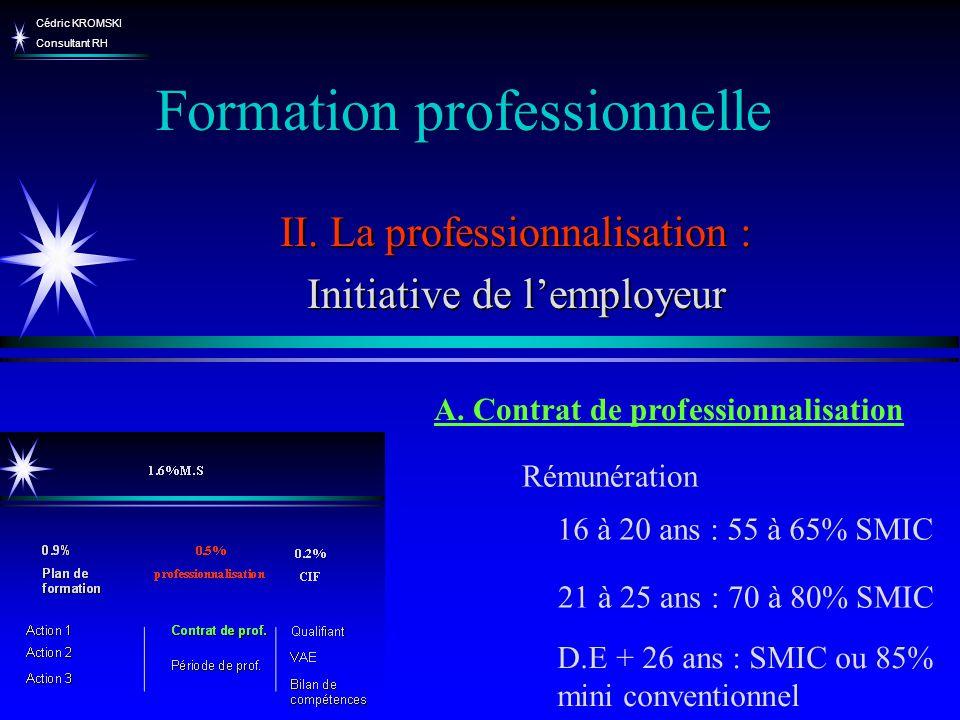 Cédric KROMSKI Consultant RH Formation professionnelle II. La professionnalisation : Initiative de lemployeur Rémunération A. Contrat de professionnal
