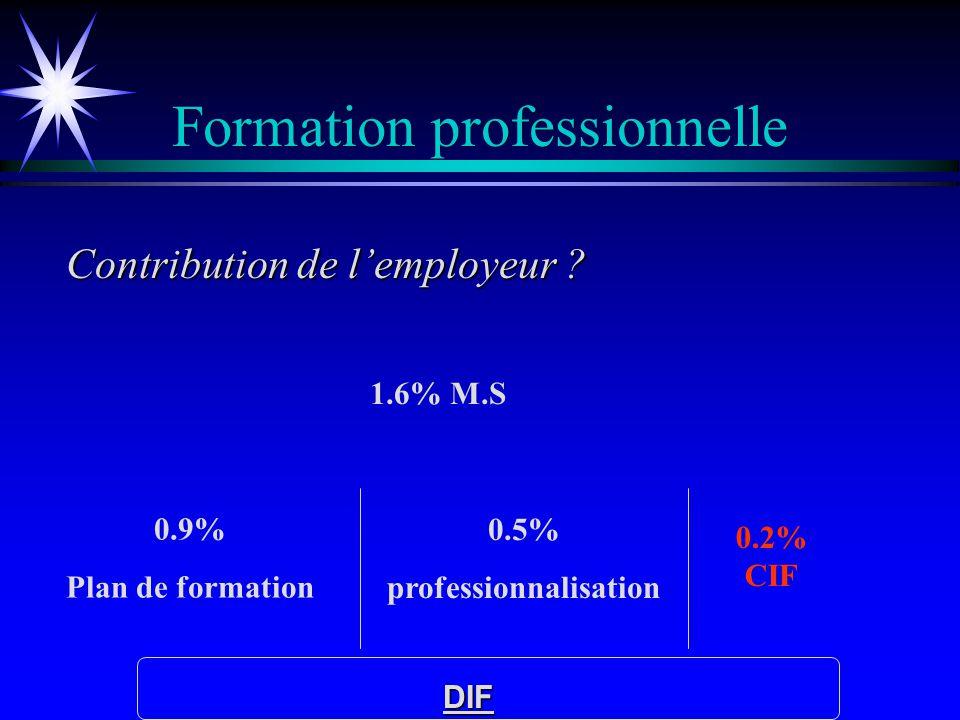 Formation professionnelle Contribution de lemployeur ? 1.6% M.S 0.5% professionnalisation 0.2% CIF DIF 0.9% Plan de formation