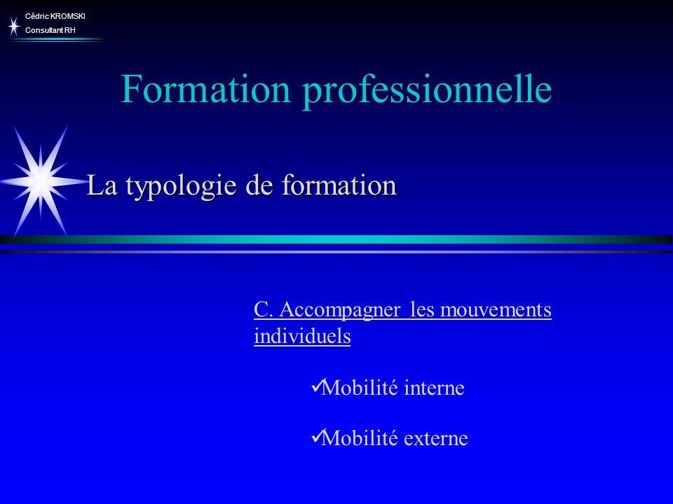 Cédric KROMSKI Consultant RH Formation professionnelle C. Accompagner les mouvements individuels Mobilité interne Mobilité externe La typologie de for