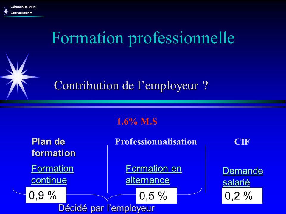 Cédric KROMSKI Consultant RH Formation professionnelle Contribution de lemployeur ? 1.6% M.S Plan de formation Professionnalisation CIF Formation cont